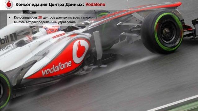 20 Консолидация Центра Данных: Vodafone • Консолидирует 28 центров данных по всему миру и выполняет распределенное управле...