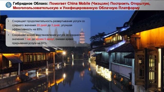 22 Гибридное Облако: Помогает China Mobile (Чжэцзян) Построить Открытую, Многопользовательскую и Унифицированную Облачную ...