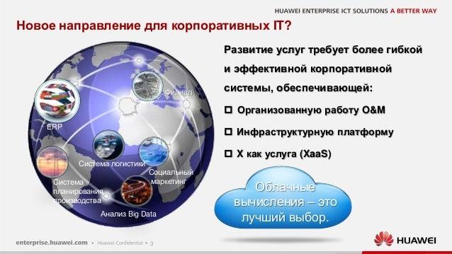 3 Новое направление для корпоративных IT? Анализ Big Data Система планирования производства Социальный маркетинг Система л...