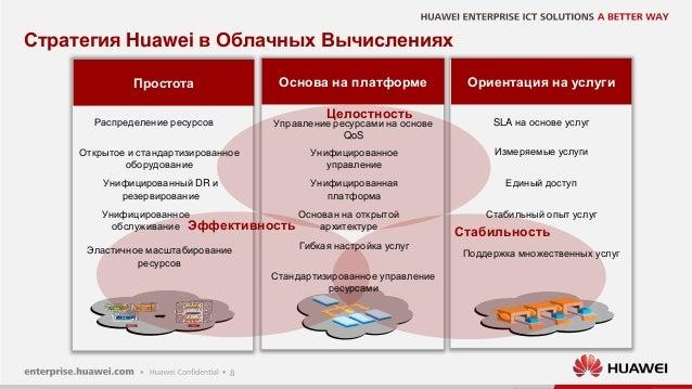 8 Стратегия Huawei в Облачных Вычислениях Простота Основа на платформе Ориентация на услуги Эффективность Стабильность Цел...