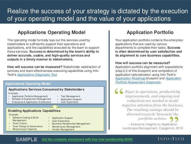 Lay the strategic foundations of your applications team 10 malvernweather Gallery