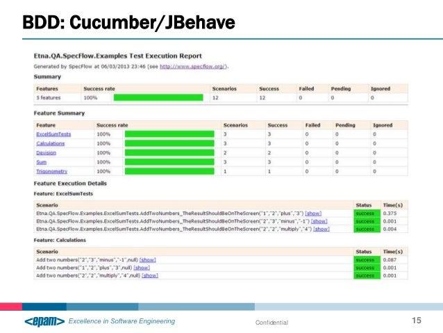 BDD: Cucumber/JBehave Confidential 15