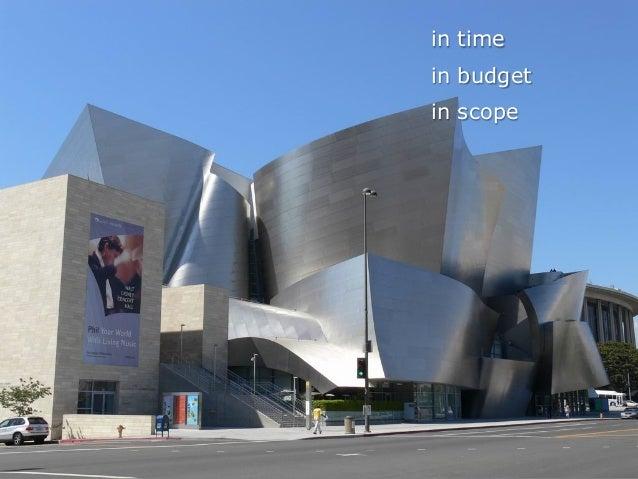 in time in budget in scope