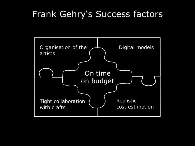 Frank Gehry's Success factors Digital models Realistic cost estimation Tight collaboration with crafts Organisation of the...