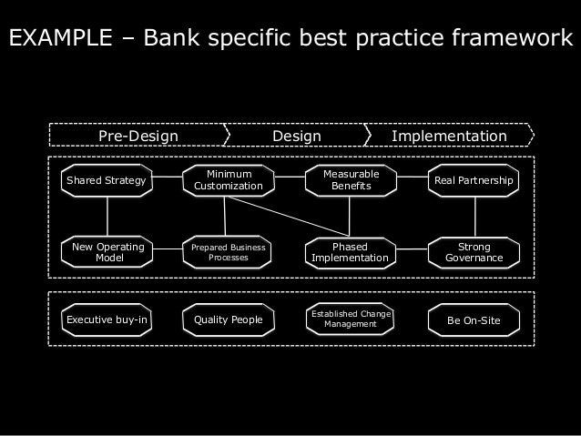 IT Mega Projects in Banking