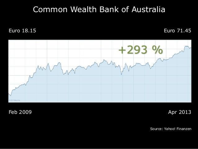 31/8/2008 30/4/2013 Euro 17.49 Euro 1.07 Source: Yahoo! Finanzen -94 %
