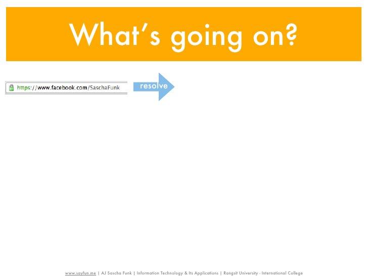 What's going on?                                     resolve                127.16.254.1www.sayfun.me | AJ Sascha Funk | I...