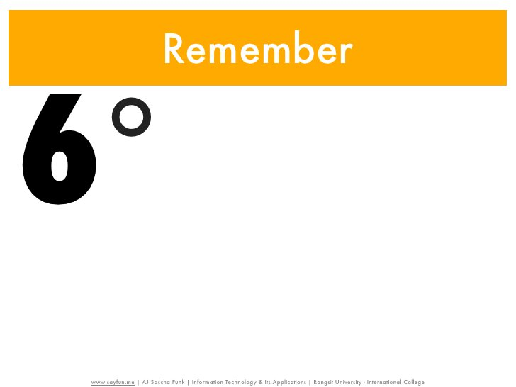 Remember6° www.sayfun.me | AJ Sascha Funk | Information Technology & Its Applications | Rangsit University - International...