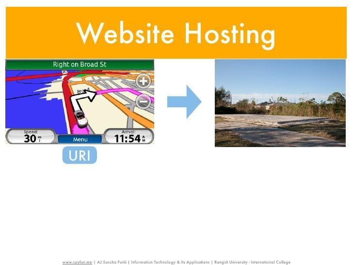 Website Hosting  URI                                                                                                  Host...