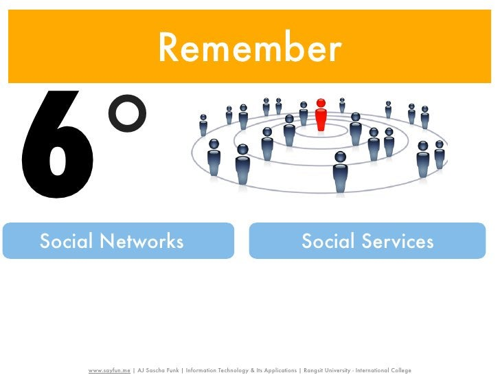 Remember6°Social Networks                                                                    Social Services     www.sayfu...