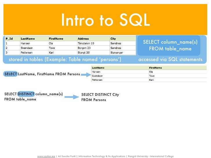 Intro to SQL                                                                                                            SE...