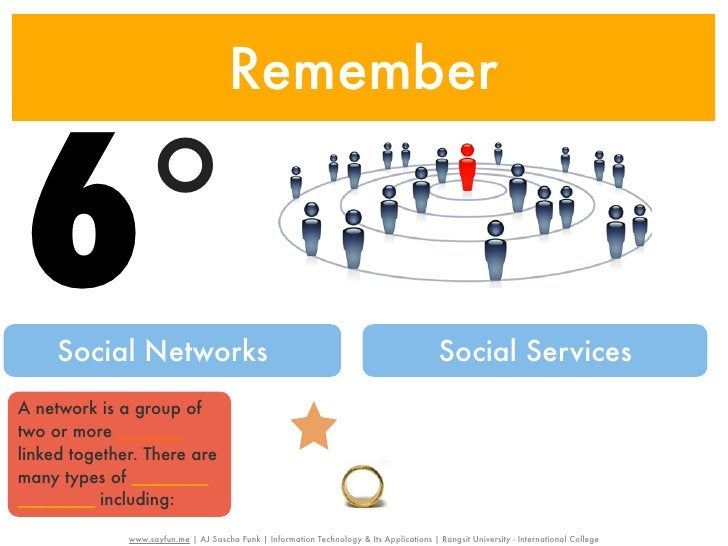 Remember6°   Social Networks                                                                        Social ServicesA netwo...