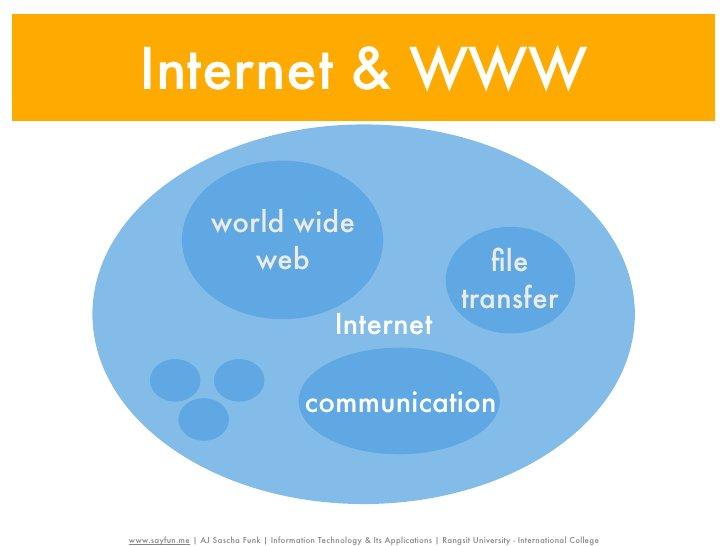 History                                                                      Googlewww.sayfun.me | AJ Sascha Funk | Inform...