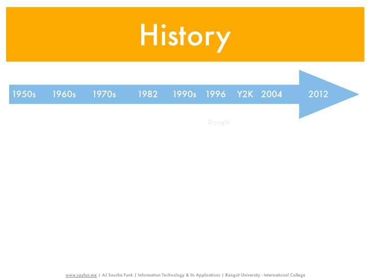 History1950s             1960s            1970s                 1982             1990s            1996            Y2K 2004...