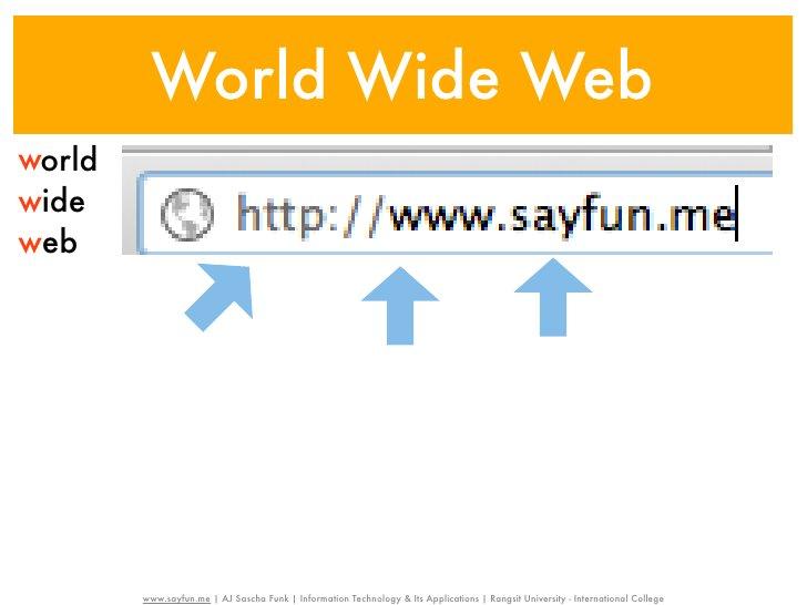 World Wide Webworldwideweb        www.sayfun.me | AJ Sascha Funk | Information Technology & Its Applications | Rangsit Uni...