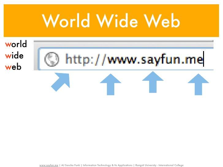 World Wide Webworldwideweb   Protocol        www.sayfun.me | AJ Sascha Funk | Information Technology & Its Applications | ...