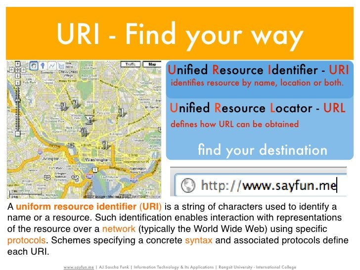 Domainswww.sayfun.me | AJ Sascha Funk | Information Technology & Its Applications | Rangsit University - International Col...
