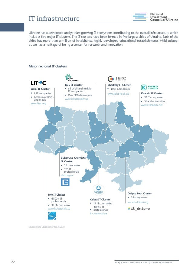 IT infrastructure 22 2018   National Investment Council   IT industry of Ukraine Ukraine has a developed and yet fast grow...