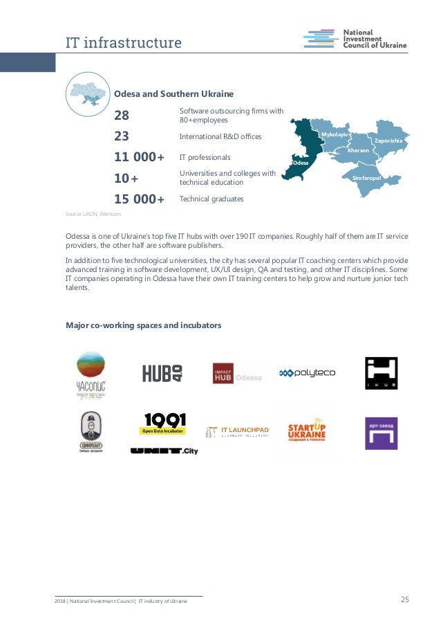 Odesa and Southern Ukraine Source: UADN, AVentures Software outsourcing firms with 80+employees International R&D offices ...