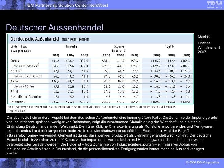 Deutscher Aussenhandel Daneben spielt ein anderer Aspekt bei dem deutschen Außenhandel eine immer größere Rolle: Die Zunah...