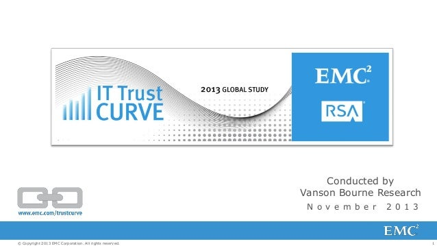 Conducted by Vanson Bourne Research N o v e m b e r  © Copyright 2013 EMC Corporation. All rights reserved.  2 0 1 3  1
