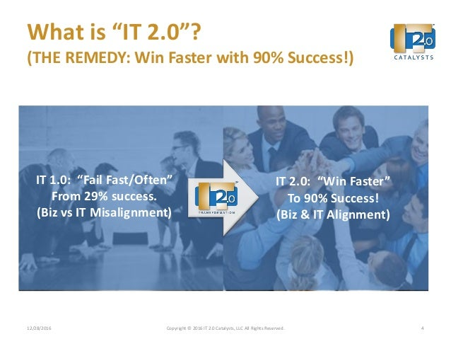 """What is """"IT 2.0""""? (THE REMEDY: Win Faster with 90% Success!) 12/28/2016 Copyright © 2016 IT 2.0 Catalysts, LLC All Rights ..."""