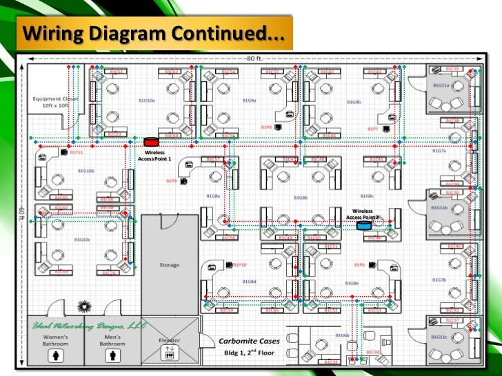 Office Network Wiring Diagram from image.slidesharecdn.com