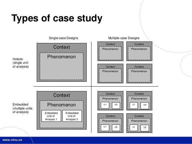 Case study single subject research design