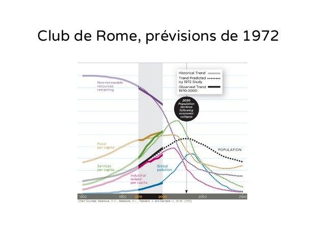 Green IT, IT4Green, numérique et environnement… Slide 3