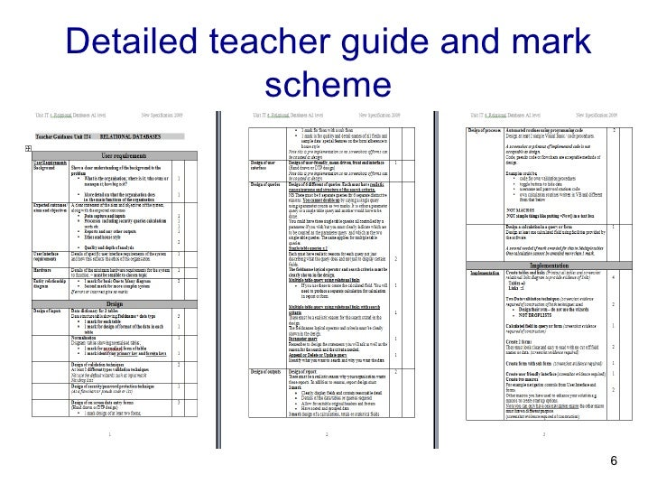 gcse ict coursework 2 Controlled assessment has replaced coursework in the new gcse ict  specification  the two units in gcse ict that have controlled assessment are  unit 2.