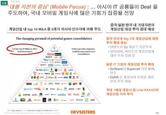 33  세계선도IT사및게임사벤치마킹& 인사이트보고서(5부)_게임산업보고서편_vF  '대형자본의중심' (Mobile Focus) : … 아시아IT 공룡들이Deal 을주도하여, 국내모바일게임사에많은기회가집중될전망  중국/일...