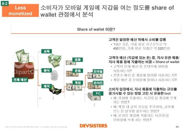 55  세계선도IT사및게임사벤치마킹& 인사이트보고서(5부)_게임산업보고서편_vF  소비자가모바일게임에지갑을여는정도를share of wallet 관점에서분석  Less  monetized  Share of wallet 이...