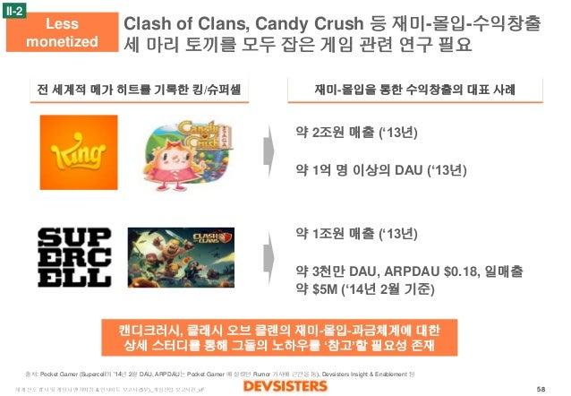 58  세계선도IT사및게임사벤치마킹& 인사이트보고서(5부)_게임산업보고서편_vF  Clash of Clans, Candy Crush 등재미-몰입-수익창출세마리토끼를모두잡은게임관련연구필요  Less  monetized  ...