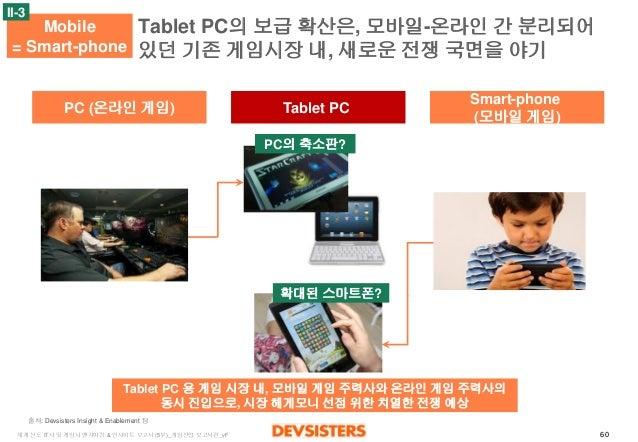 60  세계선도IT사및게임사벤치마킹& 인사이트보고서(5부)_게임산업보고서편_vF  Tablet PC의보급확산은, 모바일-온라인간분리되어있던기존게임시장내, 새로운전쟁국면을야기  Mobile  = Smart-phone  P...