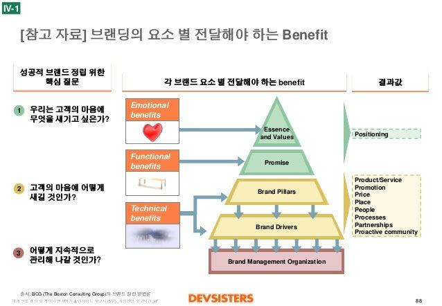 88  세계선도IT사및게임사벤치마킹& 인사이트보고서(5부)_게임산업보고서편_vF  [참고자료] 브랜딩의요소별전달해야하는Benefit  Emotional  benefits  Functional  benefits  Esse...