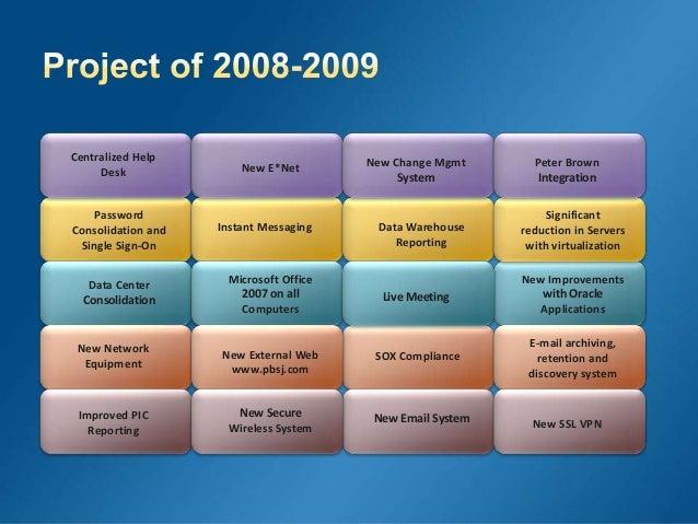 IT 5 year strategic plan 2009-2014