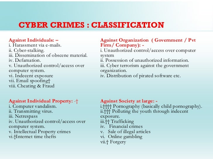Cyber Crimes Essay – Term Paper