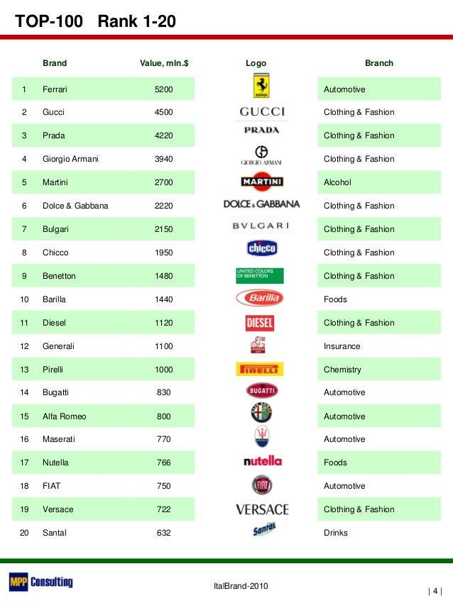 Top 100 Cute Girls Hairstyles: TOP-100 Italian Brands
