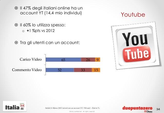 Strictly confidential - All rights reservedYoutube Il 47% degli italiani online ha unaccount YT (14,4 mio individui) Il ...