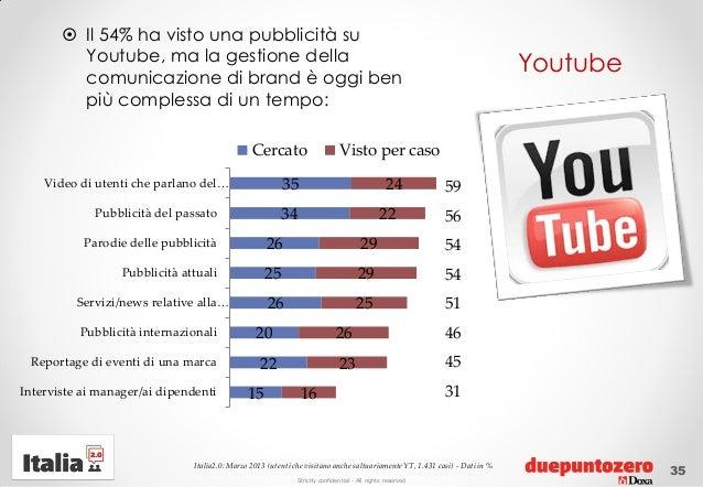 Strictly confidential - All rights reservedYoutube Il 54% ha visto una pubblicità suYoutube, ma la gestione dellacomunica...