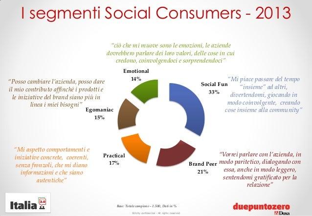 """Strictly confidential - All rights reservedI segmenti Social Consumers - 2013""""Mi piace passare del tempo""""insieme"""" ad altri..."""