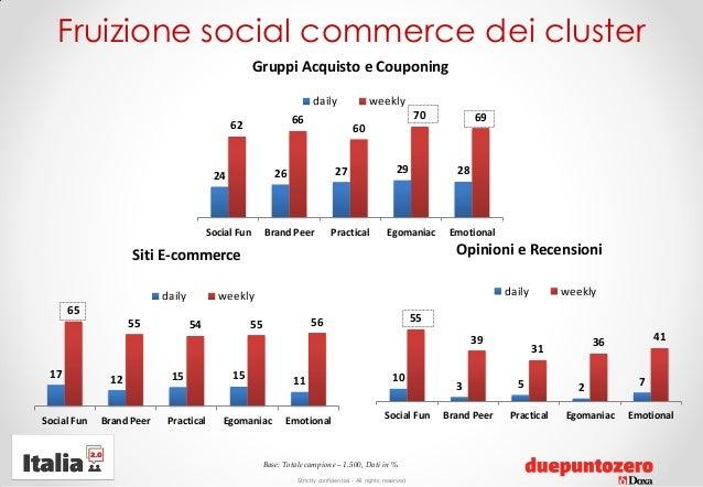 Strictly confidential - All rights reservedFruizione social commerce dei cluster17 12 15 15 116555 54 55 56Social Fun Bran...