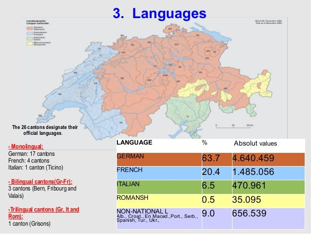 Italian In Switzerland - Languages map of switzerland