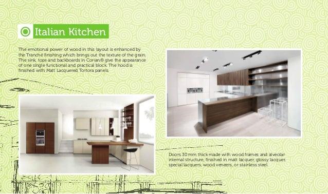 Italian Kitchen; 6.