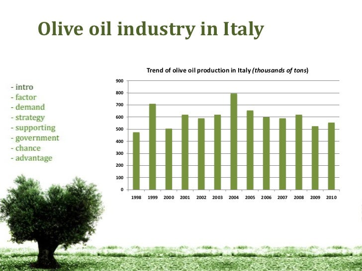 Olive oil producers tuscany italy - Italian Guide