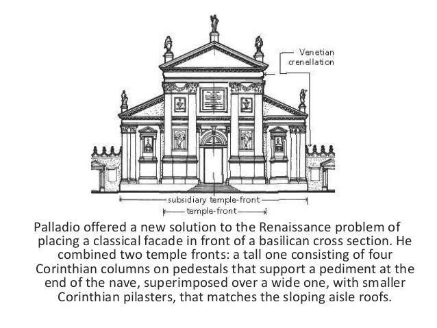 Italian Renaissance and its Architects