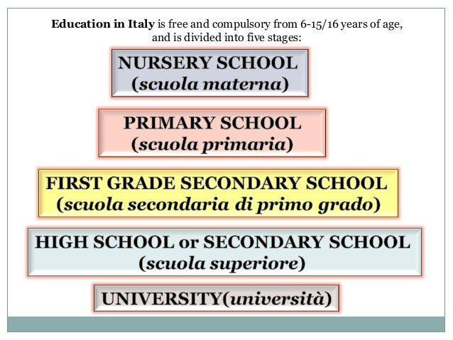 EDUCATION SYSTEM IN ITALY PDF