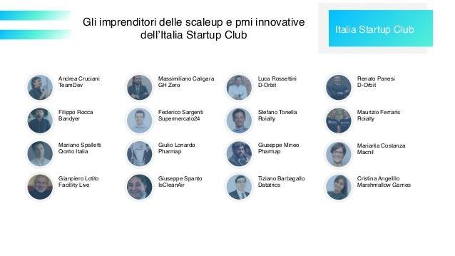 Italia Startup Club Filippo Rocca Bandyer Andrea Cruciani TeamDev Massimiliano Caligara GH Zero Gli imprenditori delle sca...