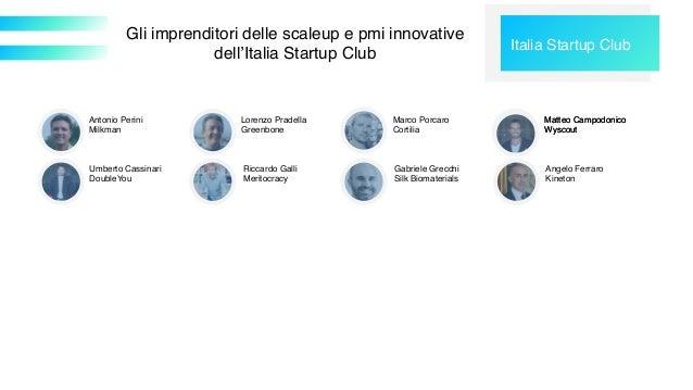 Italia Startup Club Antonio Perini Milkman Lorenzo Pradella Greenbone Marco Porcaro Cortilia Matteo Campodonico Wyscout Gl...