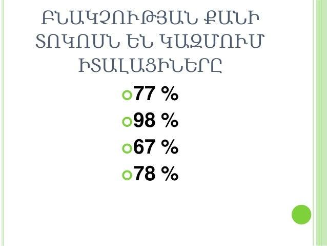 ԲՆԱԿՉՈՒԹՅԱՆ ՔԱՆԻ ՏՈԿՈՍՆ ԵՆ ԿԱԶՄՈՒՄ ԻՏԱԼԱՑԻՆԵՐԸ 77 % 98 % 67 % 78 %